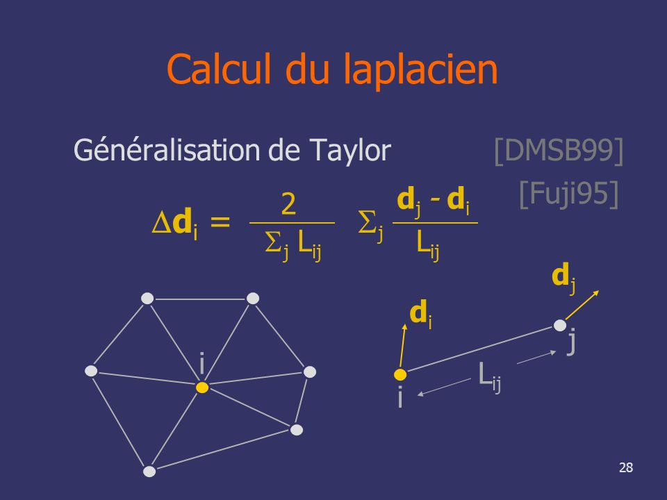 Calcul du laplacien di = j Généralisation de Taylor [DMSB99]